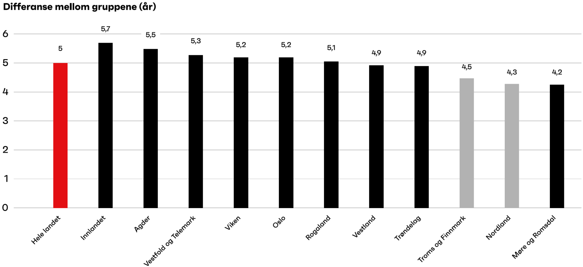 Kbnn2021 graf10
