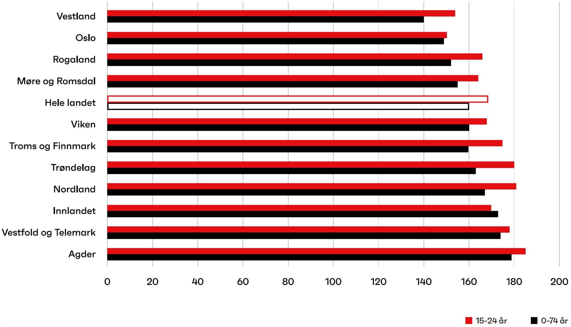 Kbnn2021 graf13