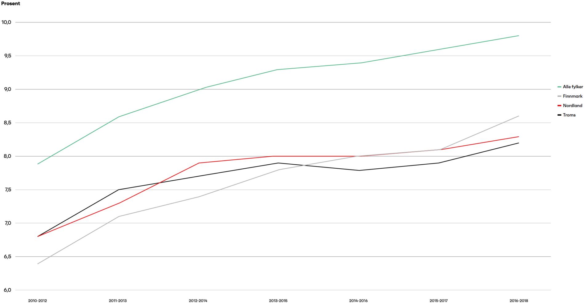 Kbnn2021 graf19
