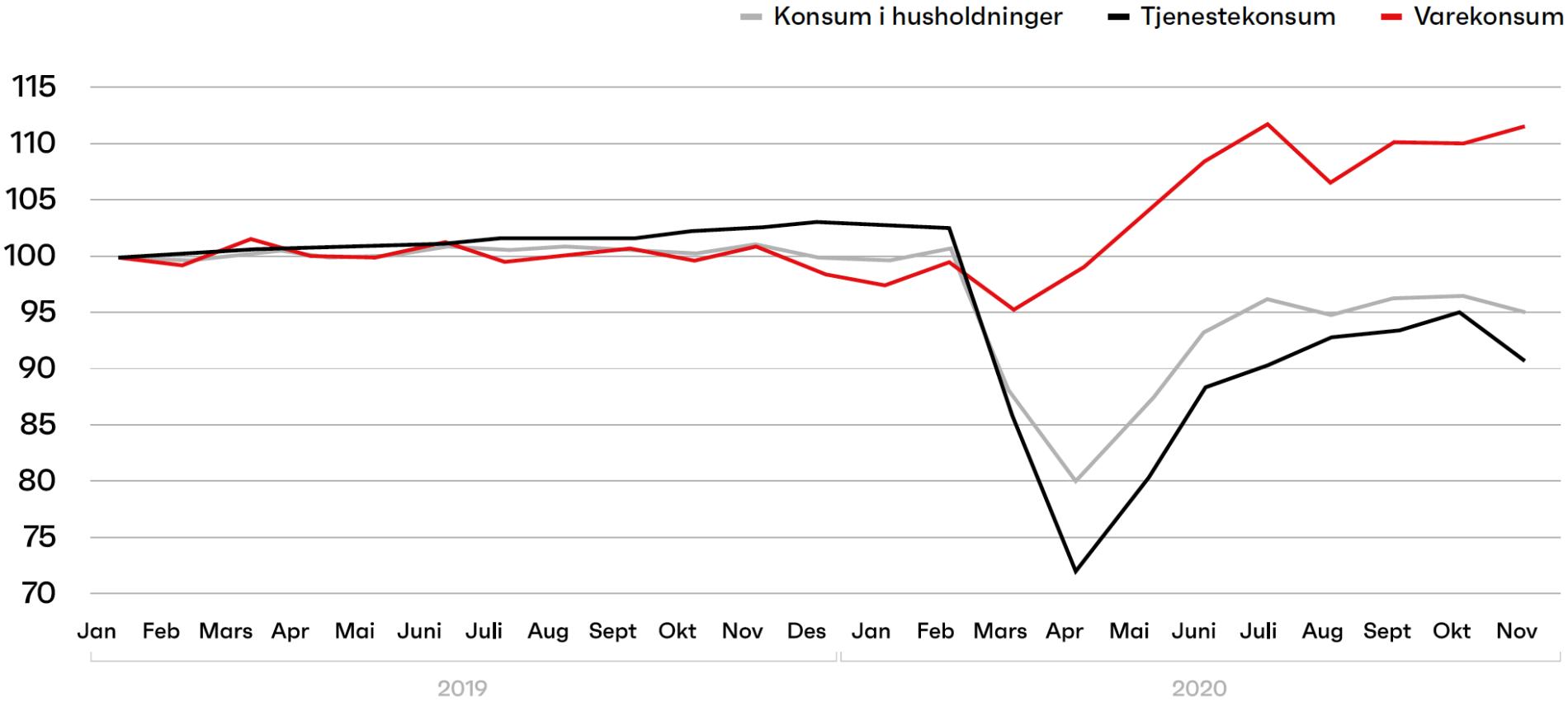 Kbnn2021 graf5