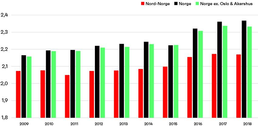 Kbnn2021 graf18
