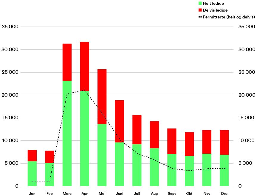 Kbnn2021 graf26